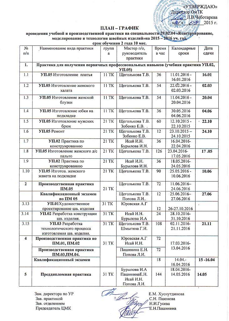 Отчет по производственной практике повара liablenalderiner Отчет по производственной практике повара